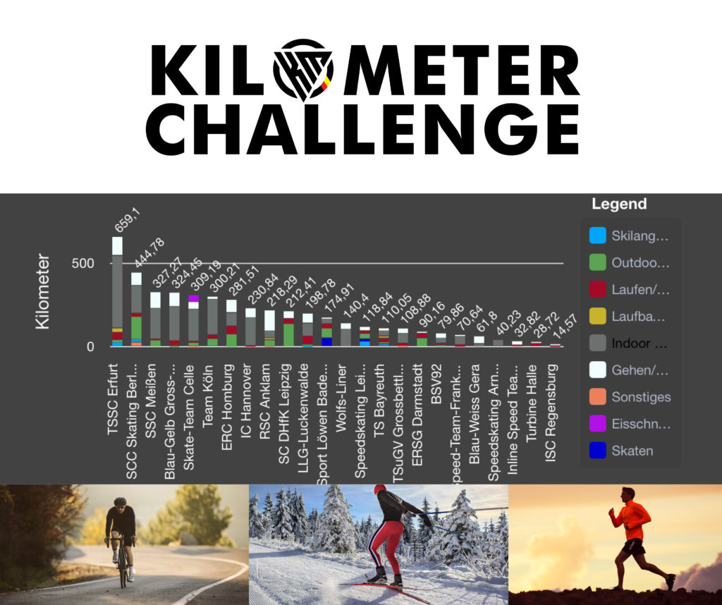 KicK OFF KM-CHALLENGE